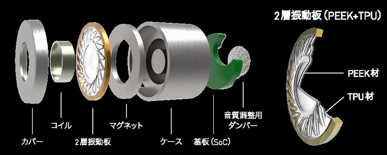 M-SOUNDS MS-TW3 ダイナミックドライバー