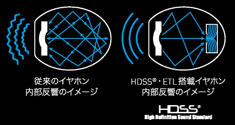M-SOUNDS MS-TW3 HDSS