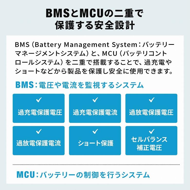 サンワダイレクト ポータブル電源 700-BTL046 BMSとMCU