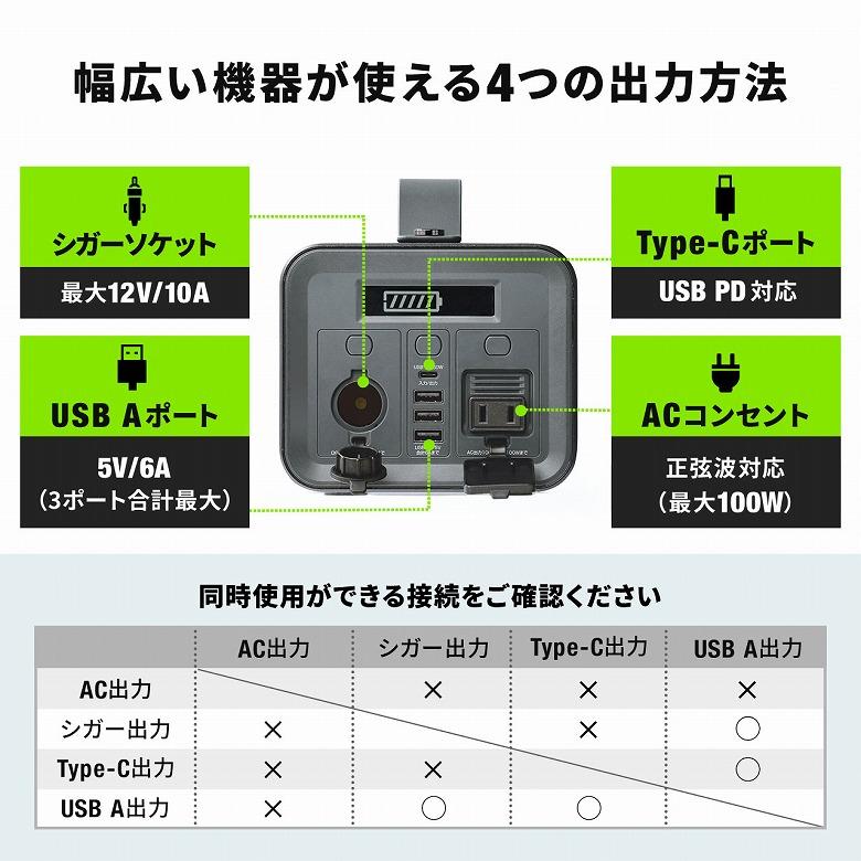 サンワダイレクト ポータブル電源 700-BTL046 4つの出力方法