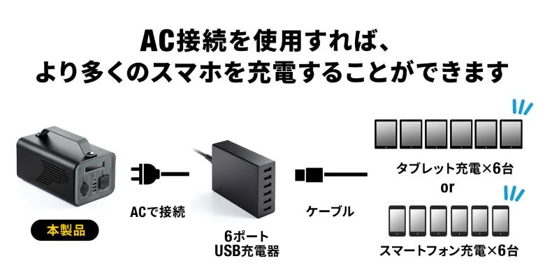 サンワダイレクト ポータブル電源 700-BTL046 AC接続でスマホ充電