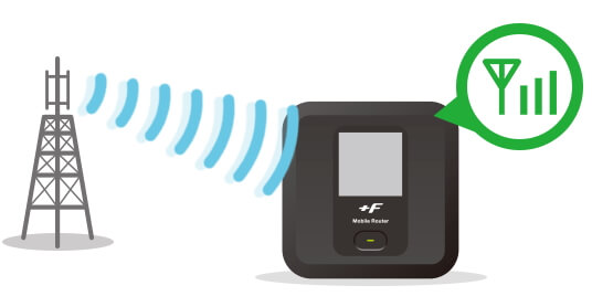富士ソフト +F FS030W APN自動設定