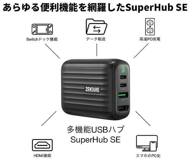 SuperHub SE 便利機能