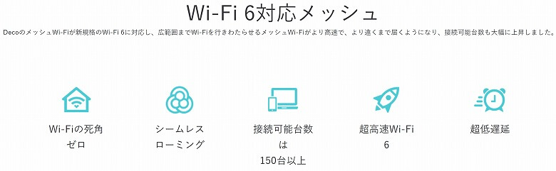 Deco X20 メッシュWi-Fi
