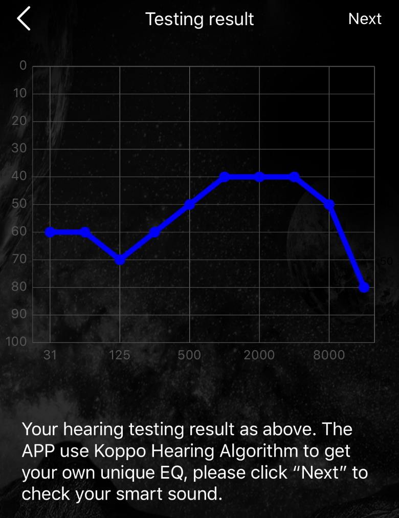 COUMI Ear Soul TWS-817A 専用イコライザー