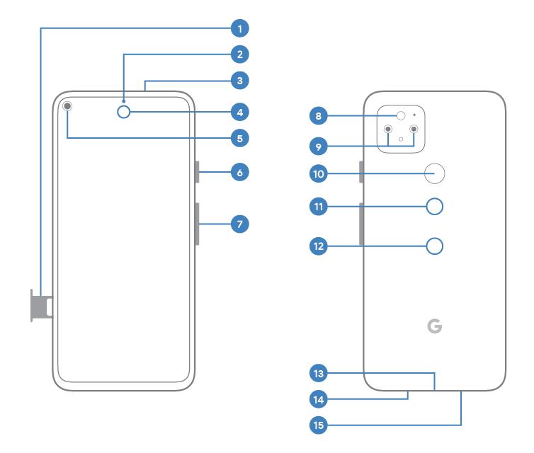 Google Pixel 5 各部の説明