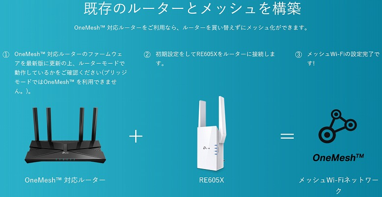 TP-Link RE605X OneMesh対応ルーター