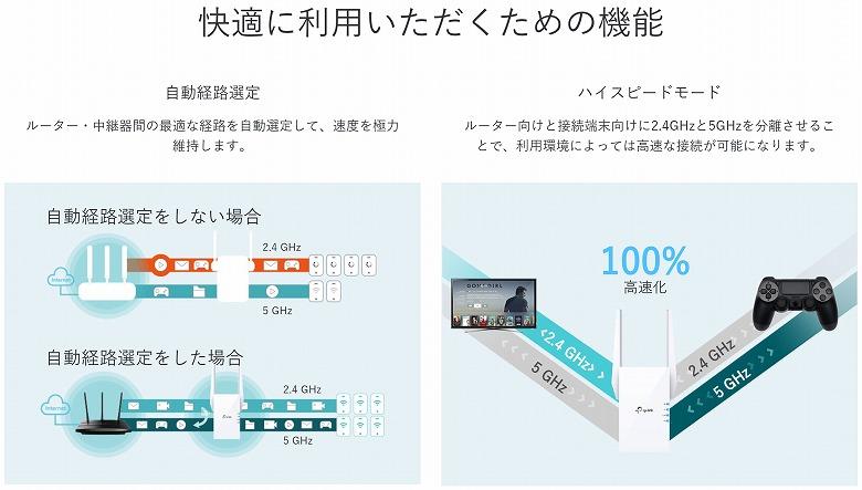 TP-Link RE605X 各種機能