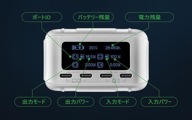 最新のおすすめガジェット  SuperTank Pro OLEDディスプレイ