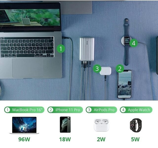 SuperTank Pro 異なるワット数