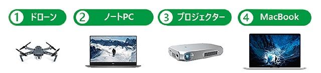 SuperTank Pro デバイス