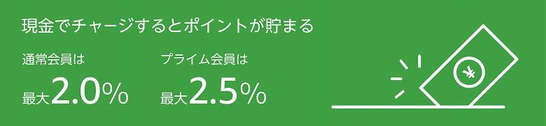 最大2.5%のポイント還元キャンペーン
