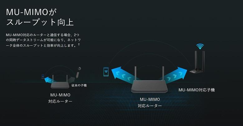 TP-Link Archer T4U Plus MU-MIMO