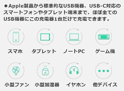 Baseus GaNミニ急速充電アダプタC+C+A(65W) 各種デバイス