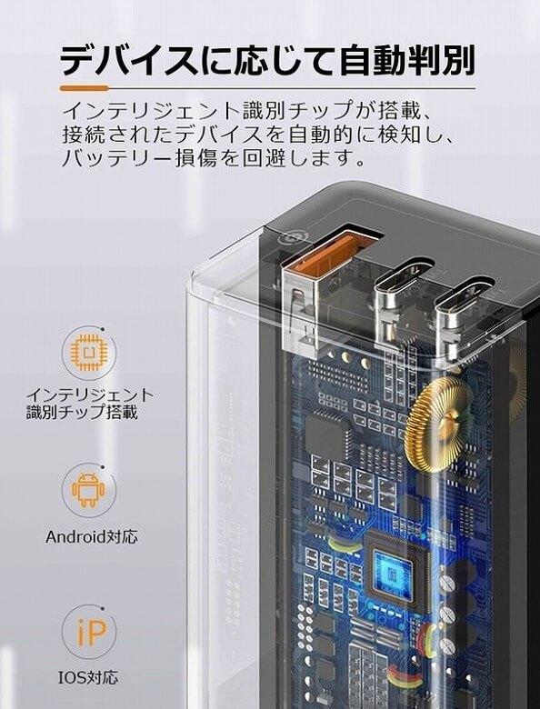 Baseus GaNミニ急速充電アダプタC+C+A(65W) 自動判別
