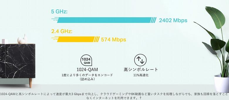 Deco X60 ダウンロード速度