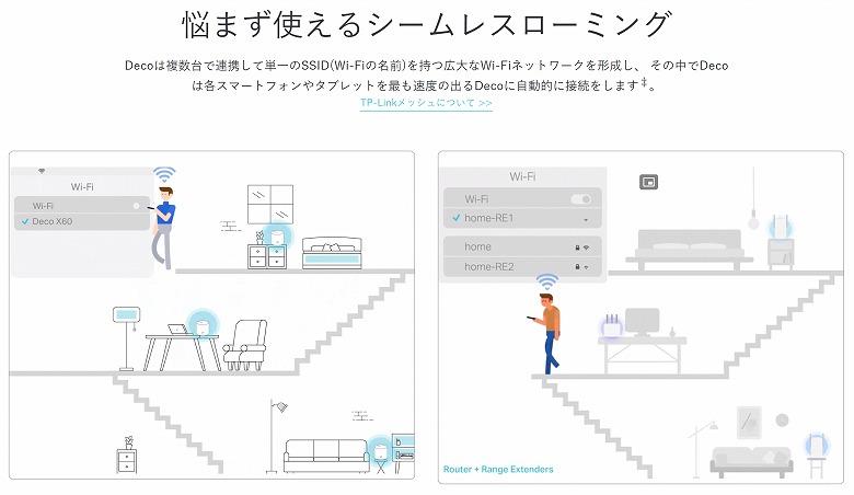 在宅勤務 TP-Link Deco X60 メッシュWi-Fi