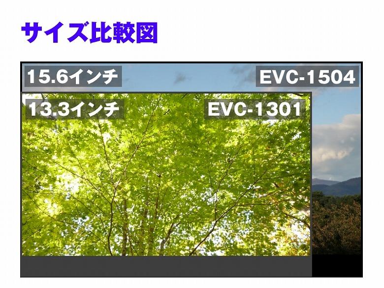 EVICIV EVC-1504 サイズ比較