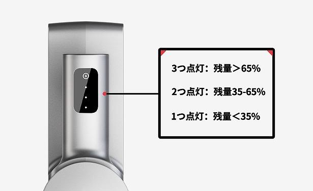 shunzao L1 LEDディスプレイ表示