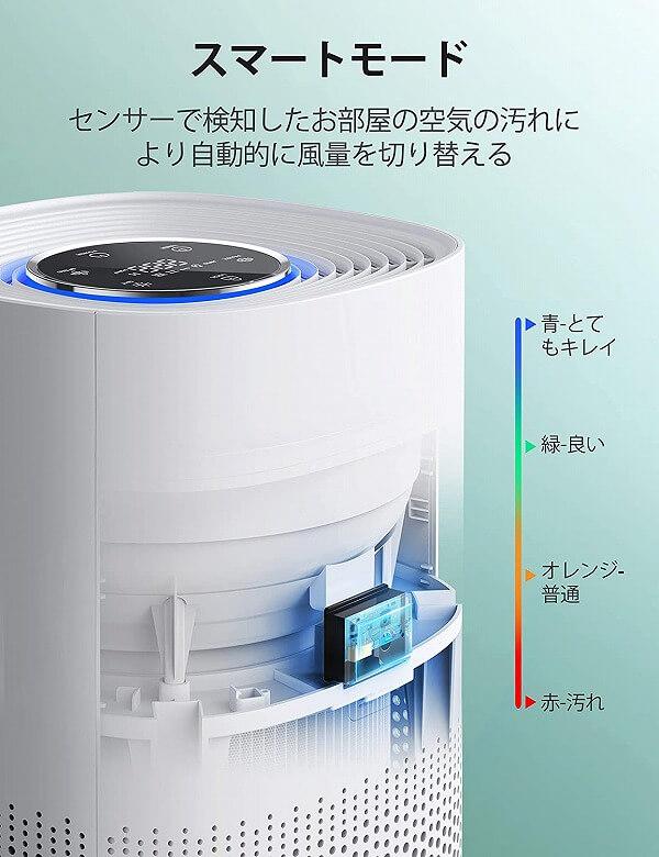 TaoTronics TT-AP005 スマートモード