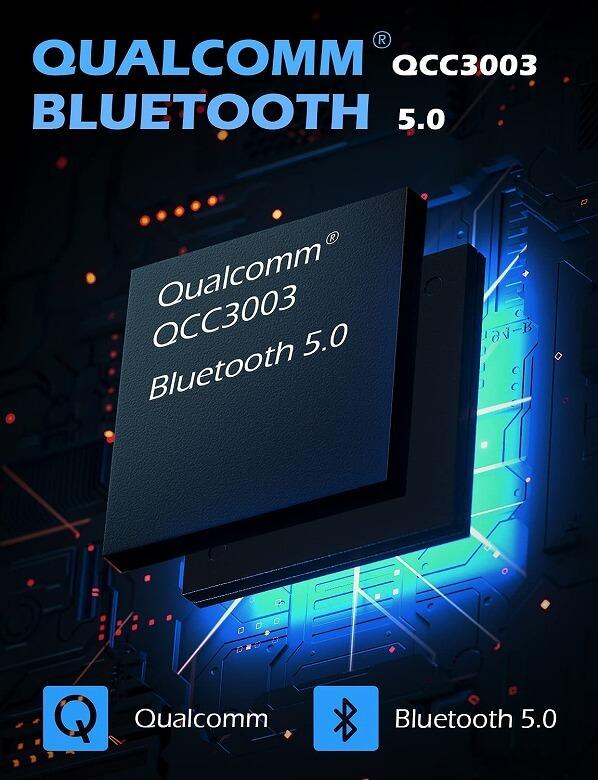 OneOdio SuperEQ S2 Qualcomm