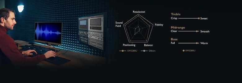 BenQ EW3280U 音質