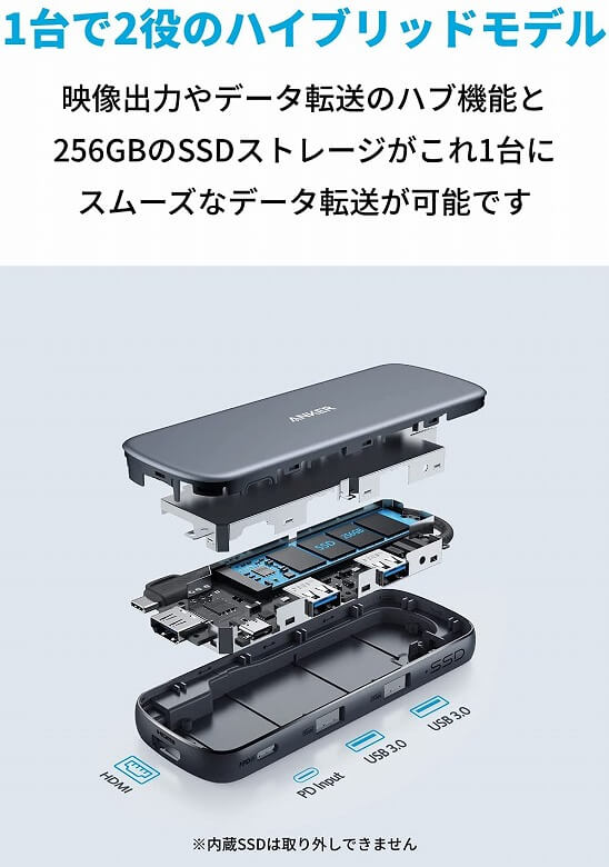 Anker PowerExpand 4-in-1 USB-C SSDハブ 機能