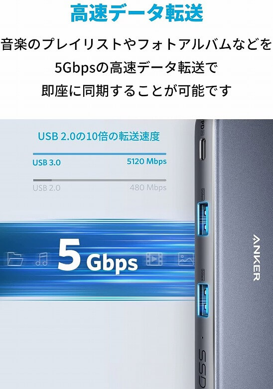 Anker PowerExpand 4-in-1 USB-C SSDハブ 高速データ転送