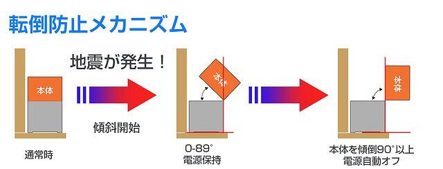 AONCIA 気化式加湿器 電源自動OFF