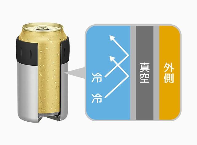 サーモス 保冷缶ホルダー JCB-352 真空断熱構造